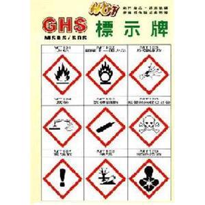 GHS危險物標示