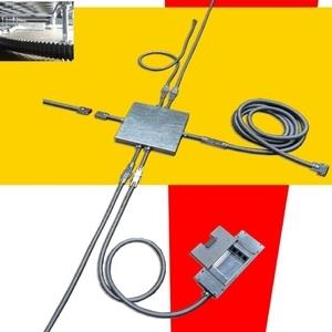 ZoneTeq 模組式配電系統