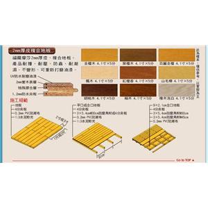 2mm厚皮複合地板
