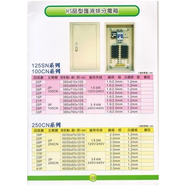 3 HS品型匯流排分電箱