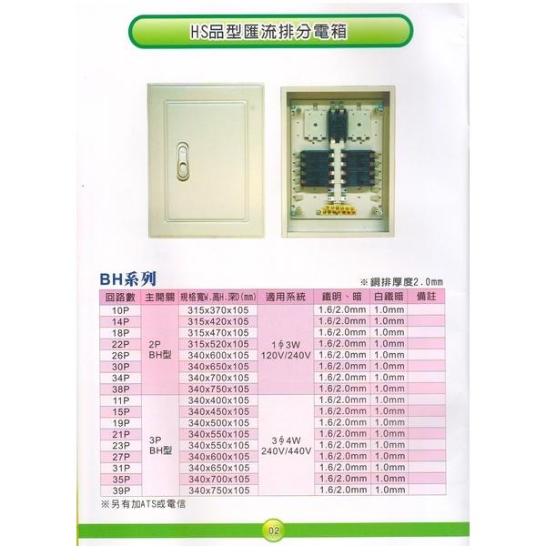 2 HS品型匯流排分電箱