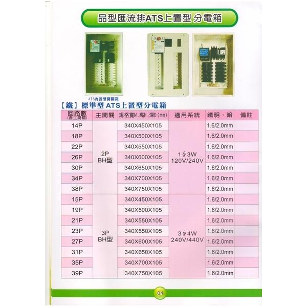 4 品型匯流排ATS上置型分電箱