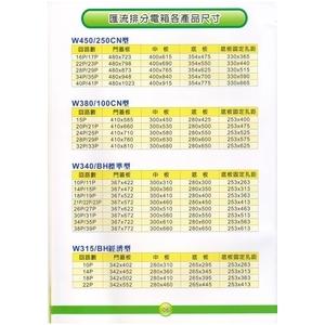 6 匯流排分電箱各產品尺寸-漢祥企業有限公司-桃園