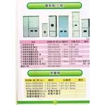 10 電表箱(三相)&受電箱