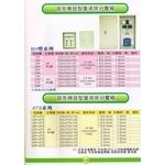 16 品永牌品型匯流排分電箱