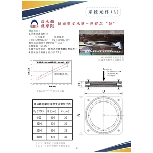 ASBD建築隔震結構-球面型支承墊-新光鋼阿爾格工程股份有限公司-新北