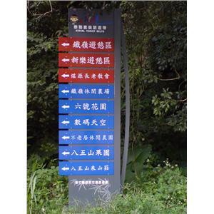 旅遊指示路牌