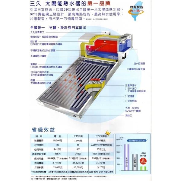 三久太陽能熱水器