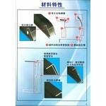 H型鋁鋼構材料-利源不銹鋼鋁門窗行-鋁格柵,藝術門窗,欄杆,採光罩,防颱百葉窗,氣密窗