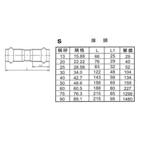 S接頭-星灃水電管件企業股份有限公司-台中