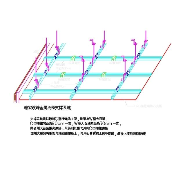 輕鋼架施工方式