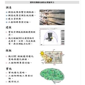 運用空調優化創造企業競爭力-三原空調工程-台中