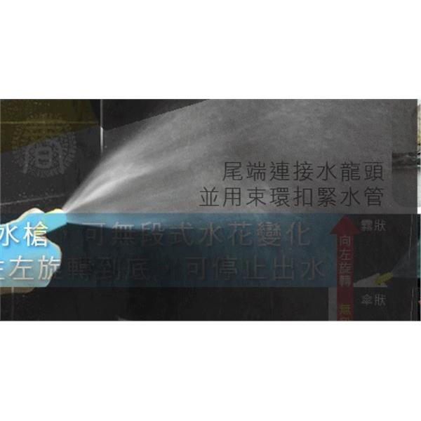 水摩爾WaterMore無段式可止水加壓水槍