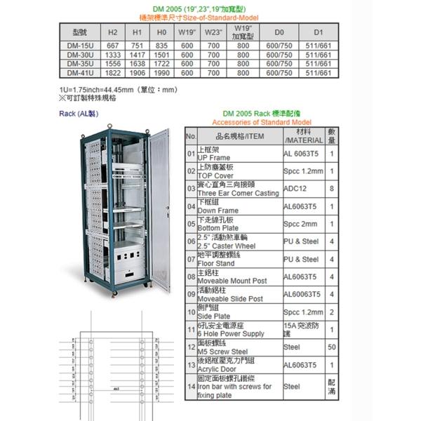 DM 2005儀器組合架系列
