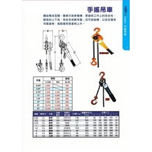WIN手搖吊車-盈新五金開發有限公司-台北