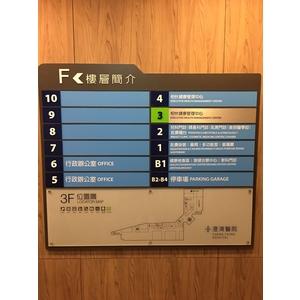樓層簡介告示牌