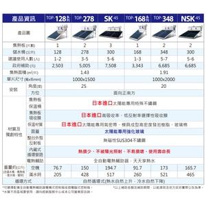 三久太陽能全系列機種