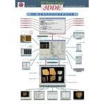 模組建構與設計流程
