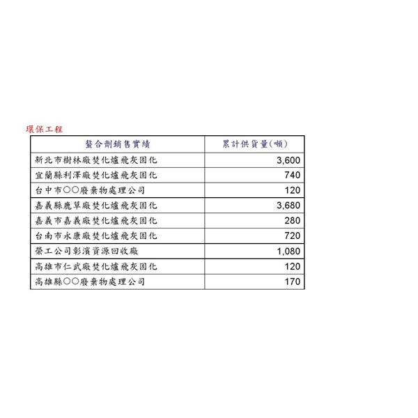 環保工程-宏祖企業有限公司-新北
