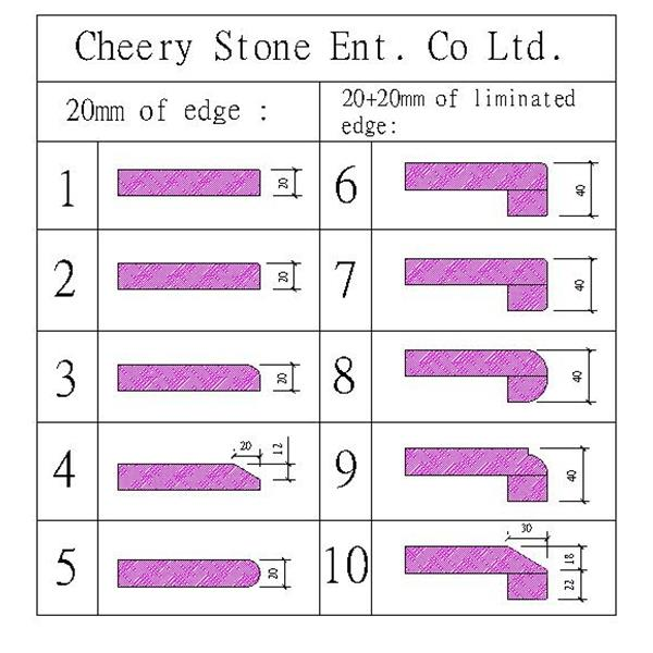 石邉加工-CS-Stone Edges-皓綺興業有限公司