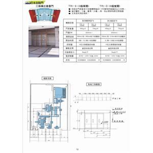 三扇橫拉重疊門 P-12-鴻運達科技有限公司-台北