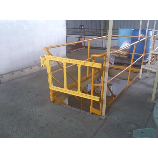 工業安全門