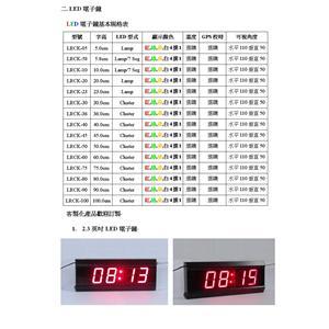 2.3英吋LED電子鐘-龍昇數位科技有限公司/騰瑩科技-新北