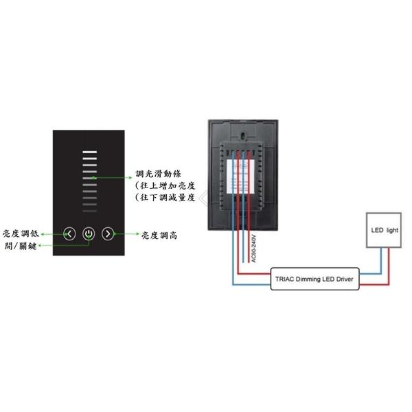 TRAIC 調光觸控式面板