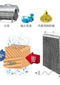 嘉風興業有限公司-型錄5