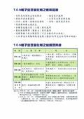 宏祖企業有限公司-型錄4